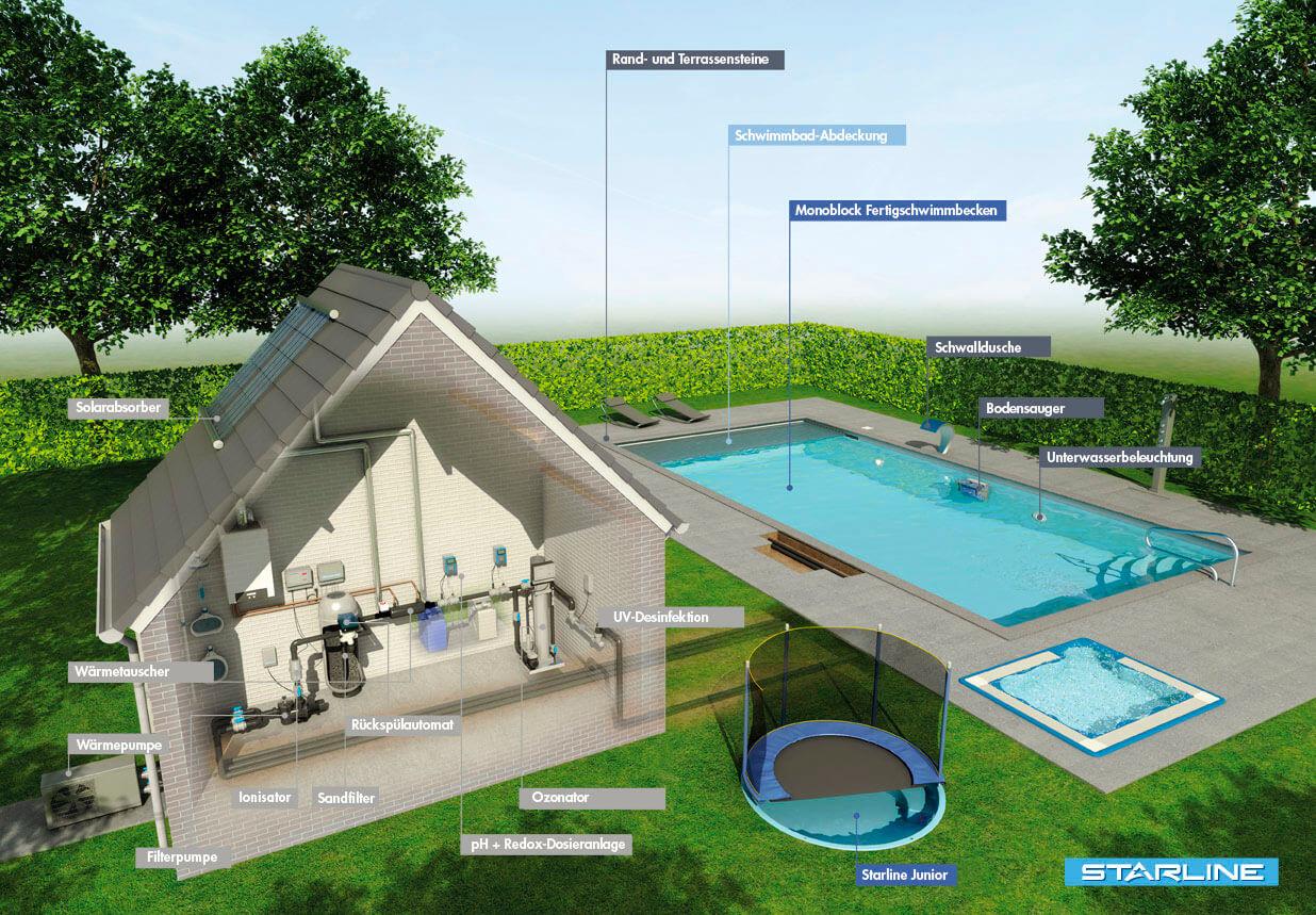 schwimmbadsystem_starline_grafik